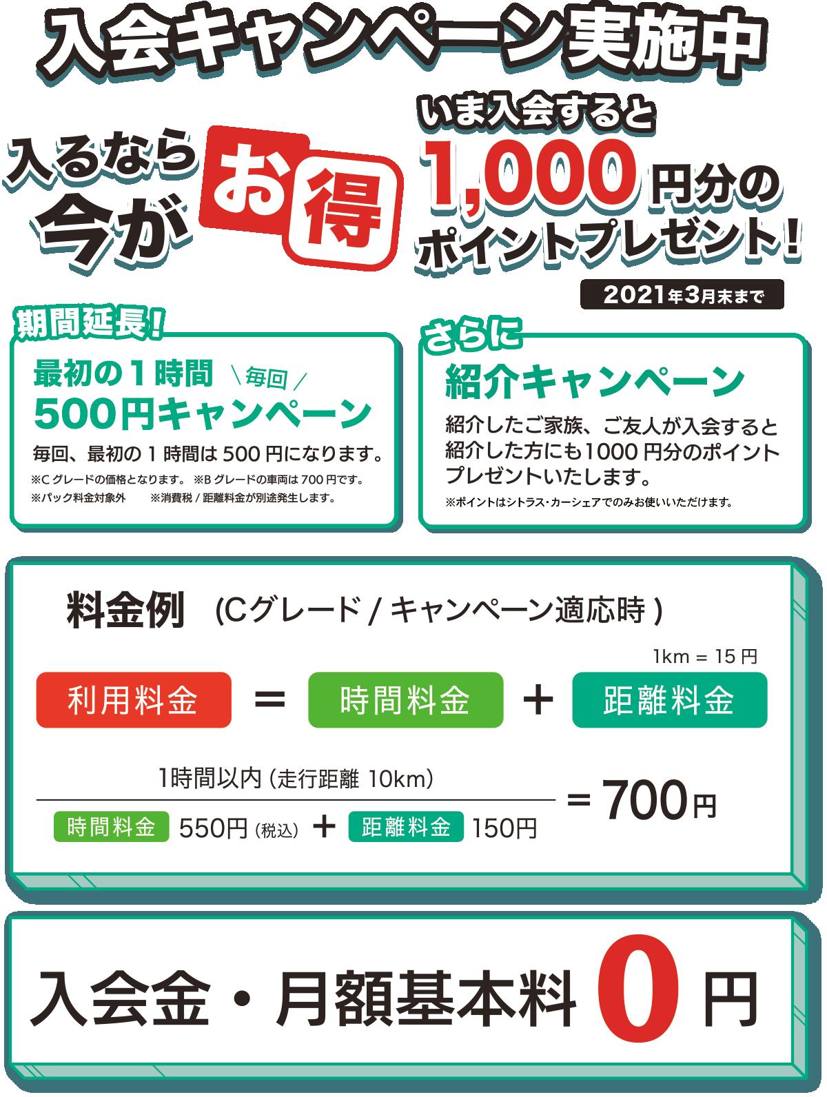 今がお得!ポイントプレゼントや紹介キャンペーン実施中!